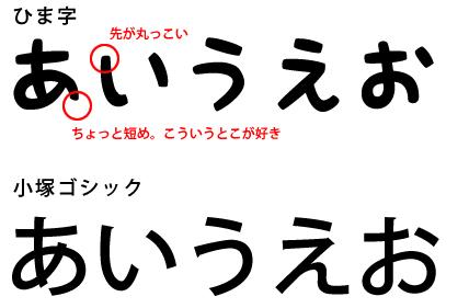 ひま字の特徴