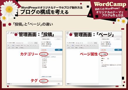 「投稿」と「ページ」2つの違い